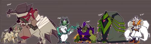 Villain cast